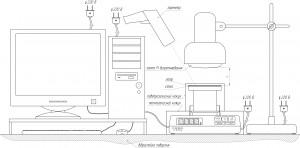 Схема лабораторної установки