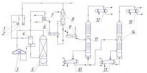 MODERNIZATION NASADKOVOYI distillation column