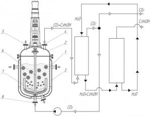 MODERNIZATION OF FERMENTATION APPARATUS production of ethyl alcohol