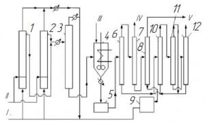 MODERNIZATION SYTCHASTOYI distillation column separating mixtures WATER - DYMETYLKETON
