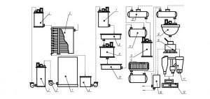 MODERNIZATION evaporators in the scheme