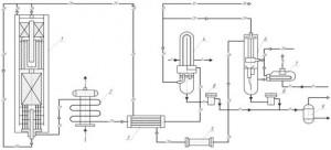 Modernization of equipment installation condensing ammonia
