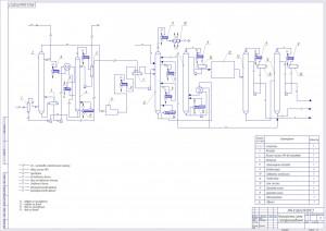 Технологічна схема  газофракціонування (А1)